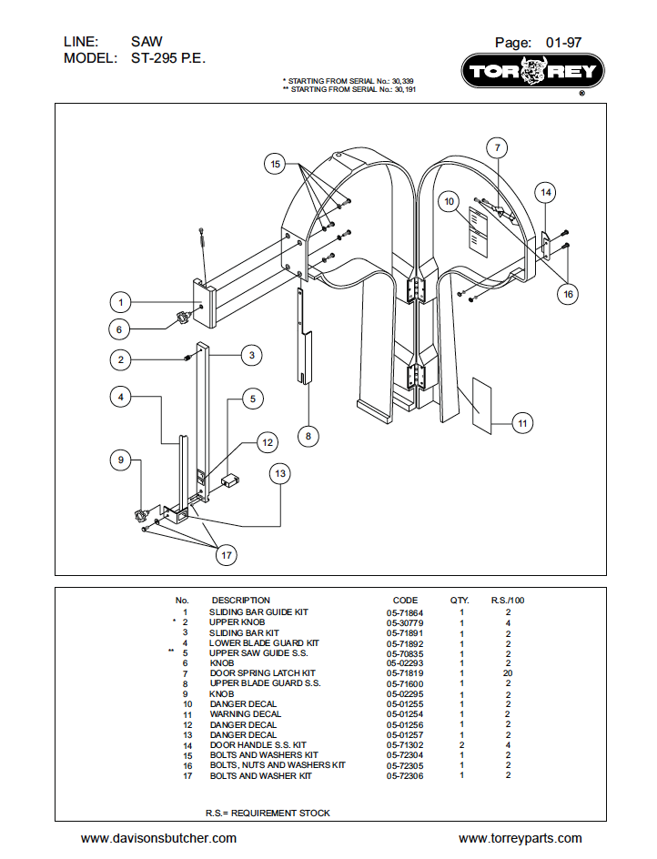 Torrey St 295pe Meat Bandsaw Parts List